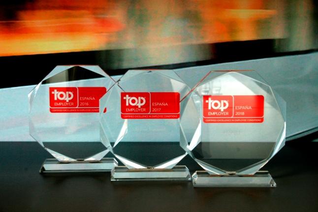 certificación Top Employers Alstom España